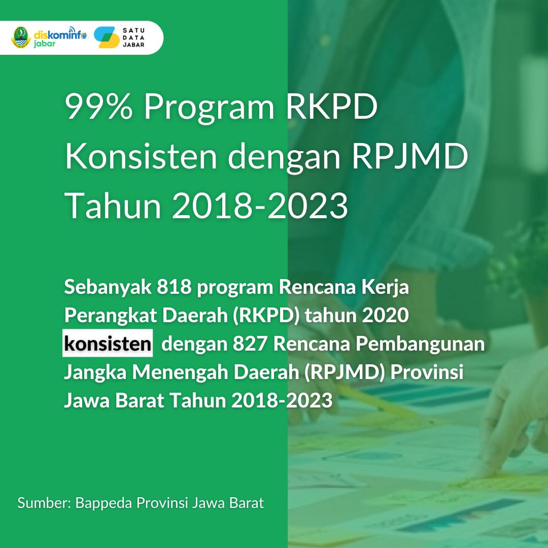 99% Program RKPD Konsisten dengan RPJMD