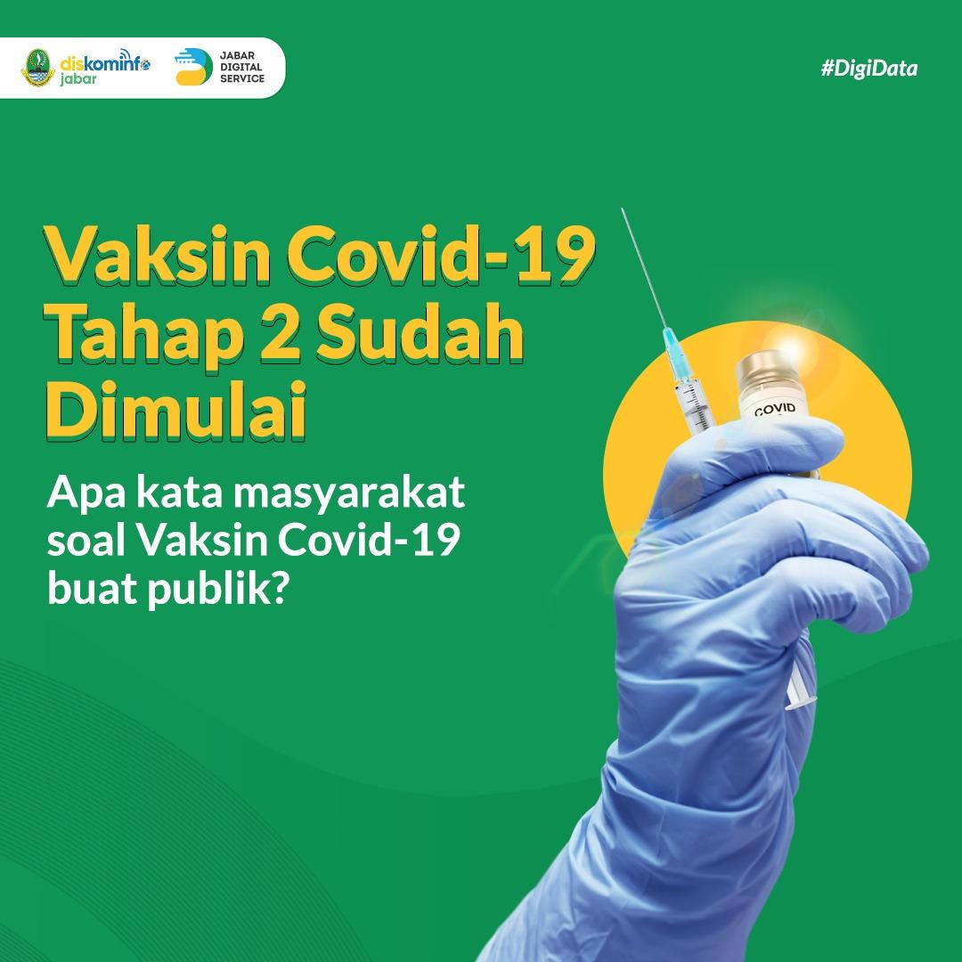 Survei Persepsi Masyarakat Terhadap Vaksinasi Pasca Pencanangan Dan Mulainya Vaksinasi